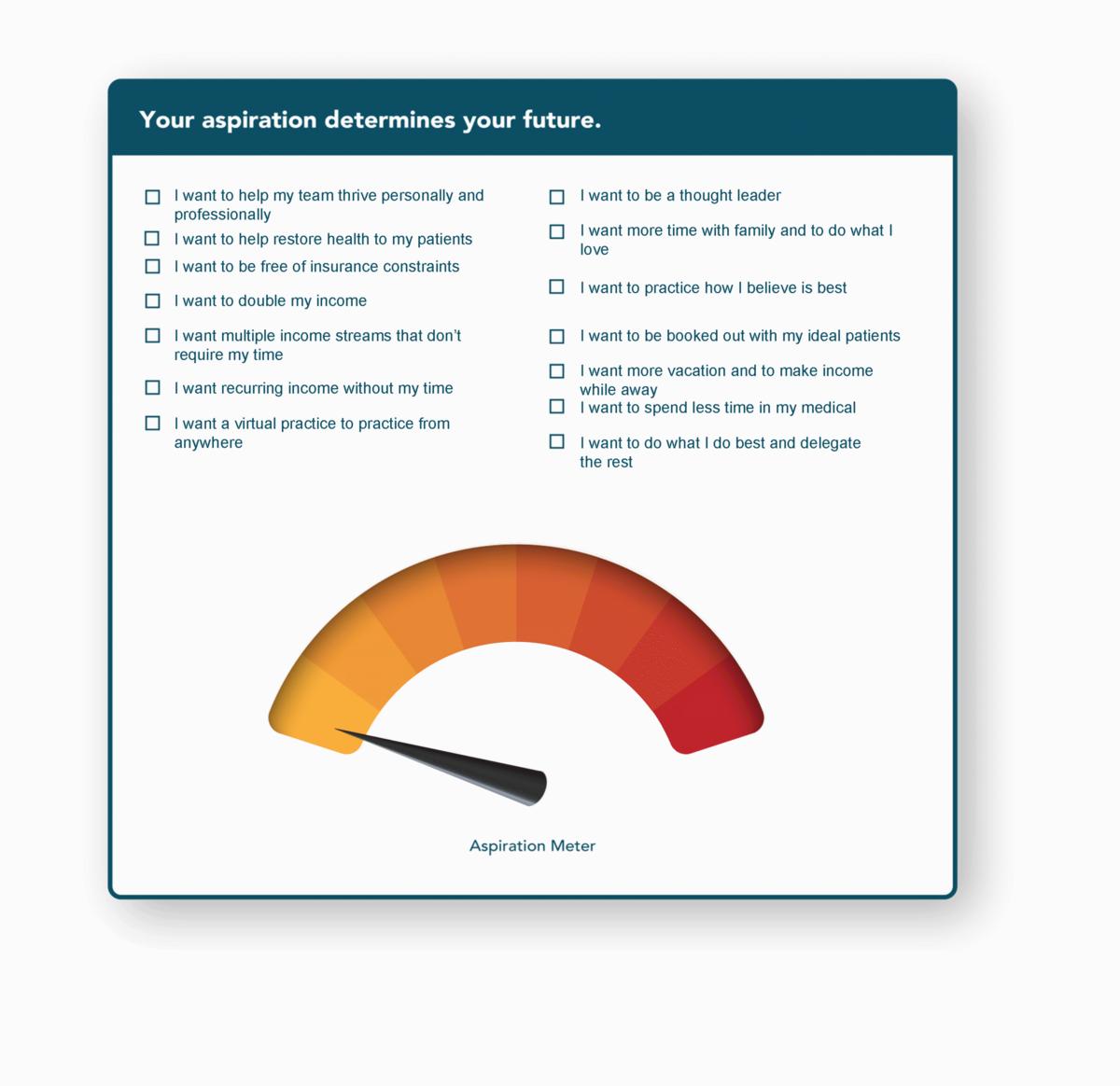 aspiration gauge